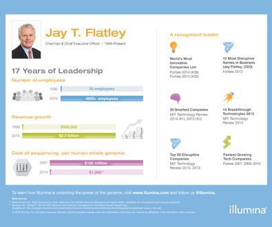 Jay T. Flatley: 17 Years of Leadership