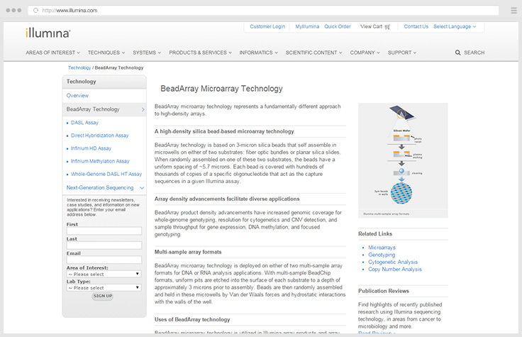 BeadArray Microarray Technology