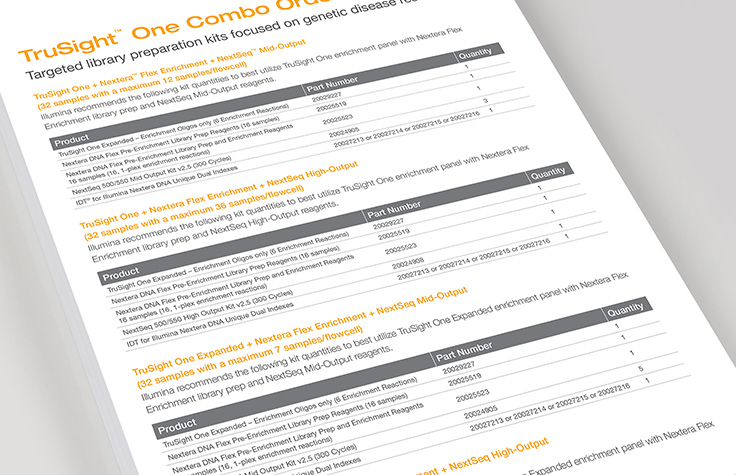 Reference guide: TruSight One Enrichment Panel with NextSeq Reagents and Nextera Flex Enrichment
