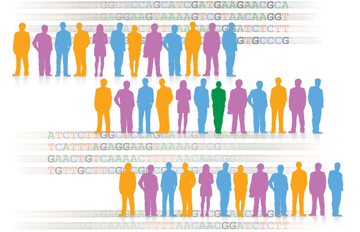 Benefits of Human Genotyping